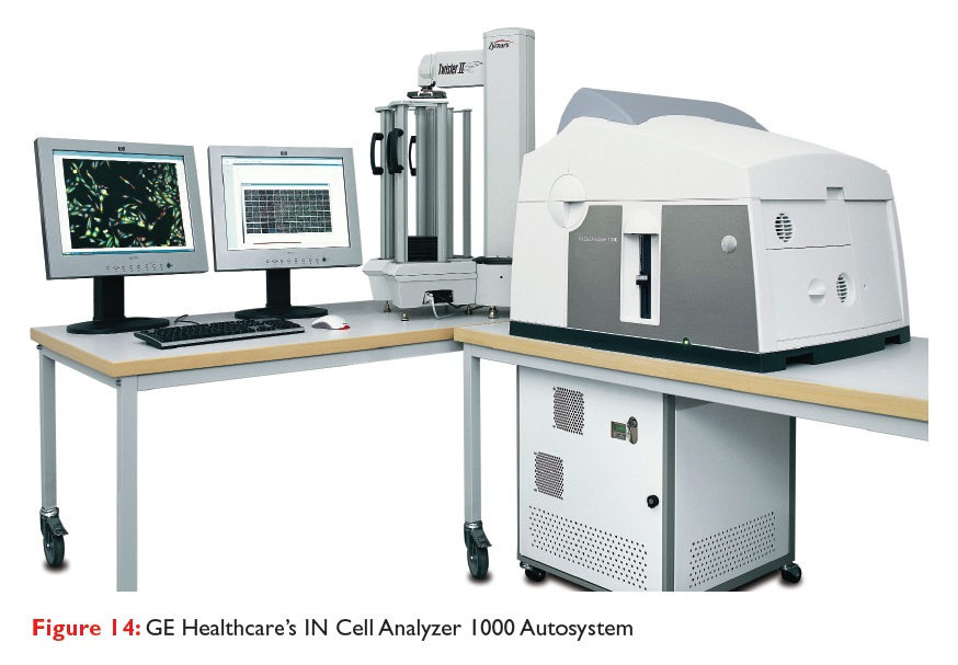 Figure 14 GE Healthcare's IN Cell Analyzer 1000 Autosystem
