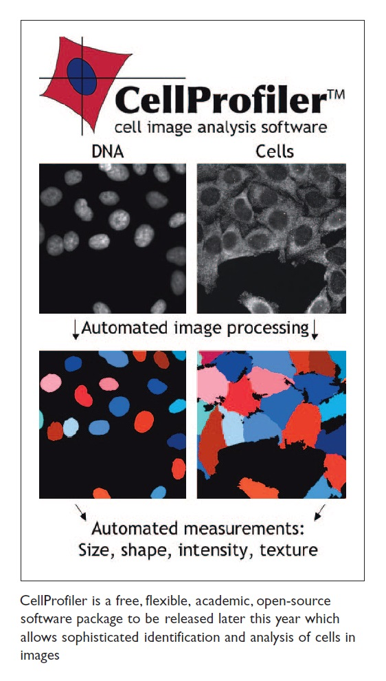 Image 16 CellProfiler is a free, flexible, academic, open-source software, which allows sophisticated identification and analysis of cells in images