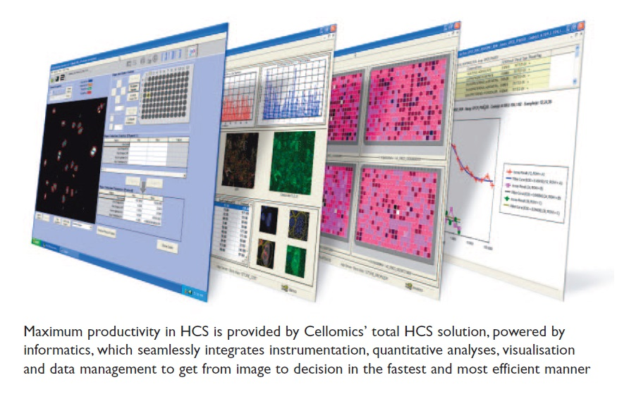 Image 9 Maximum productivity in HCS is provided by Cellomics' total HCS sollution, powered by informatics