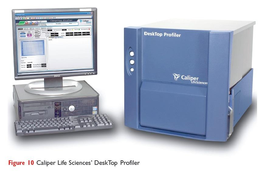 Figure 10 Caliper Life Sciences' DeskTop Profiler