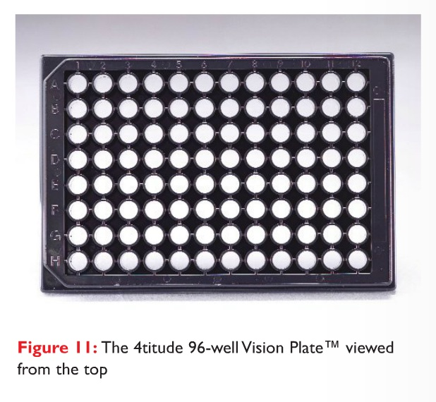 Figure 11 The 4titude 96-well Vision PLate viewed from the top