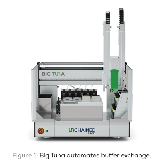 Figure 1 Big Tuna automates buffer exchange