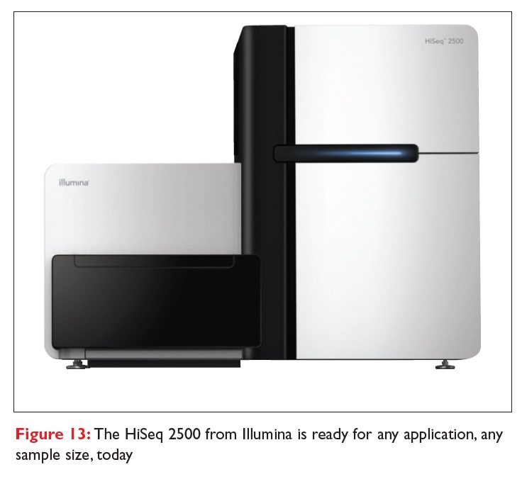 Figure 13 The HiSeq 2500 from Illumina is ready for any application, any sample size
