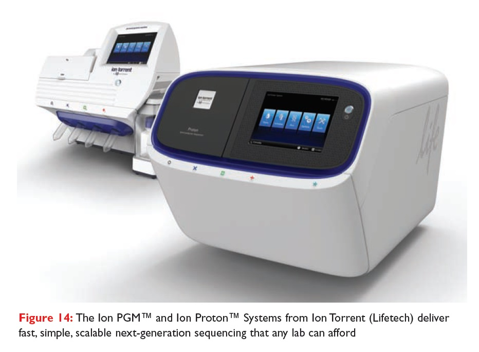 Figure 14 The Ion PGM and Ion Proton Systems from Ion Torrent