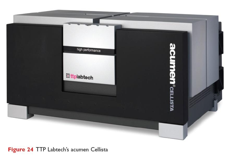 Figure 24 TTP Labtech's acumen Cellista