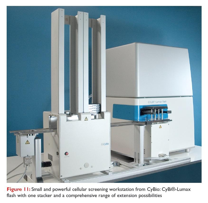 Figure 11 Small and powerful cellular screening workstation from CyBio: CyBi-Lumax flash