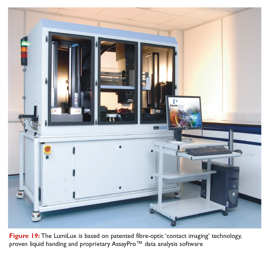 Figure 19 The LumiLux is based on patented fibre-optic 'contact imaging' technology