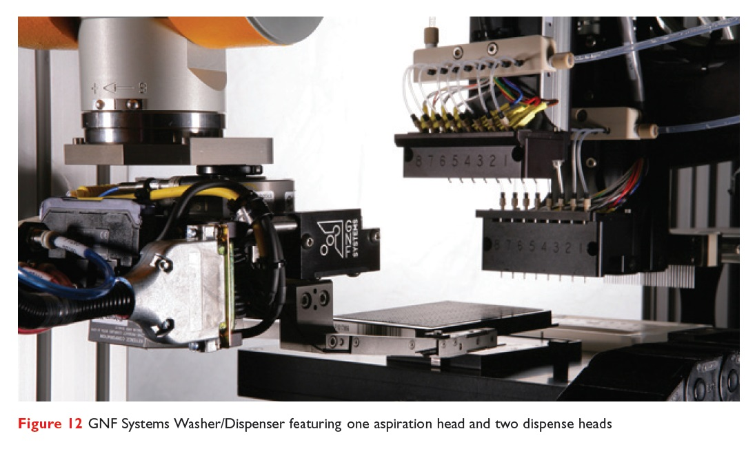 Figure 12 GNF Sytems Washer/Dispenser featuring one aspiration head and two dispense heads