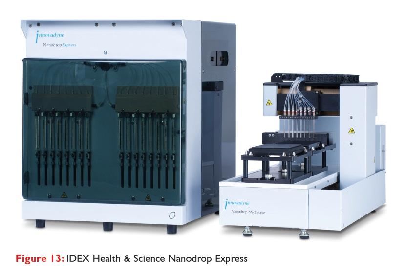 Figure 13 IDEX Health & Science Nanodrop Express