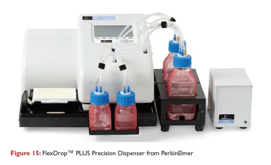 Figure 15 FlexDrop PLUS Precision Dispenser from PerkinElmer