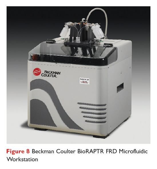 Figure 8 Beckman Coulter BioRAPTR FRD Microfluidic Workstation