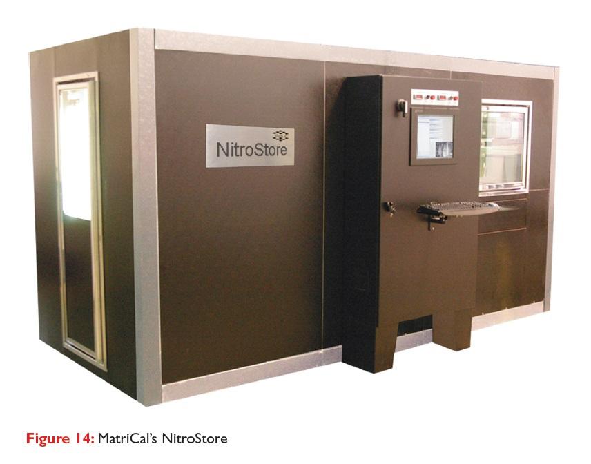 Figure 14 MatriCal's NitroStore