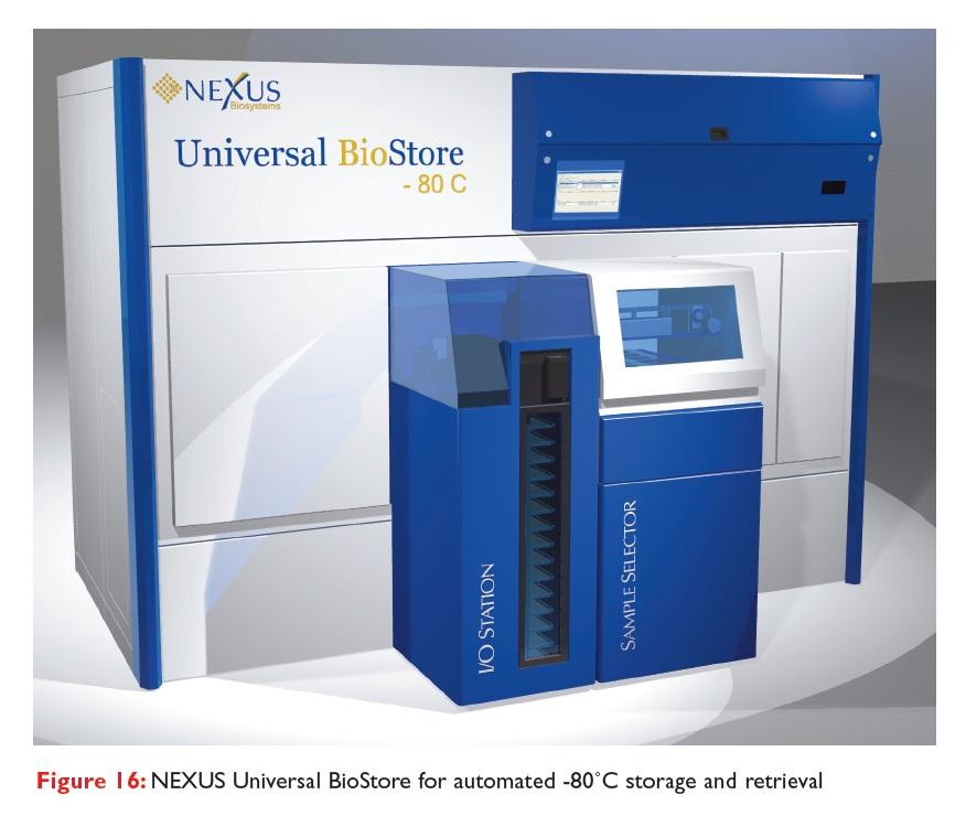 Figure 16 NEXUS Universal BioStore for automated -80 degrees celcius storage and retrieval