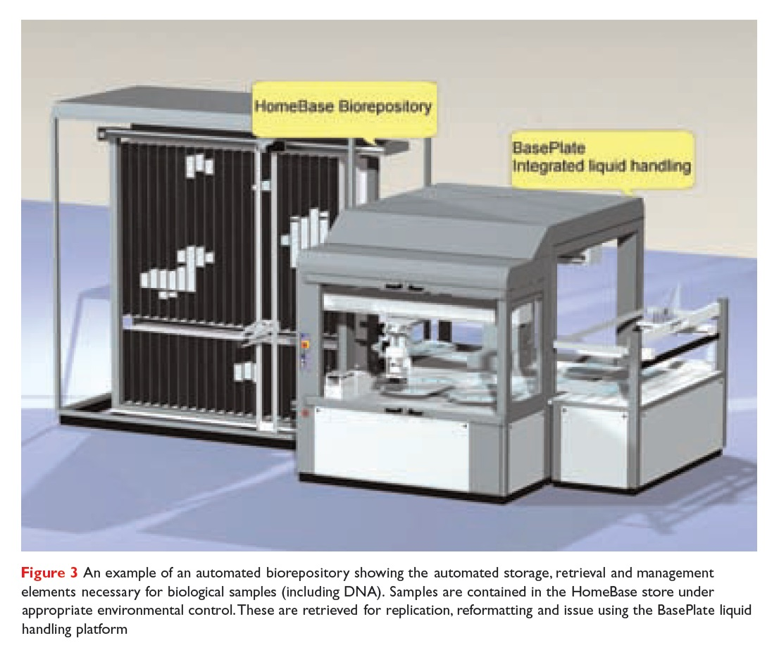Figure 3 An automated biorepository showing the automated storage, retrieval and management of biological samples