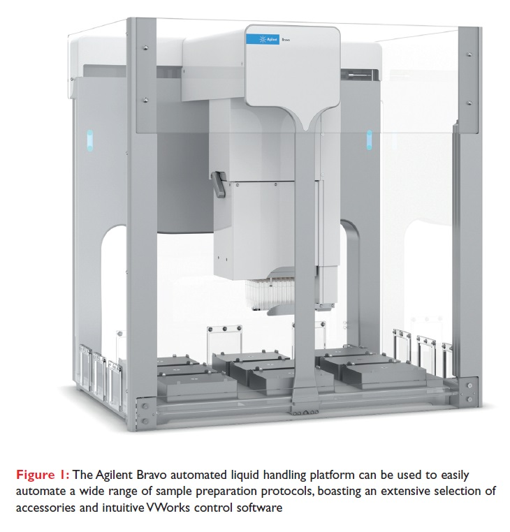 Figure 1 The Agilent Bravo automated liquid handling platform