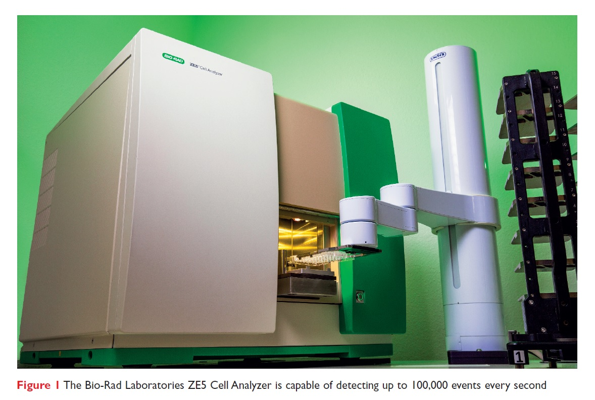 Figure 1 The Bio-Rad Laboratories ZE5 Cell Analyzer is capable of detecting up to 100,000 events every second