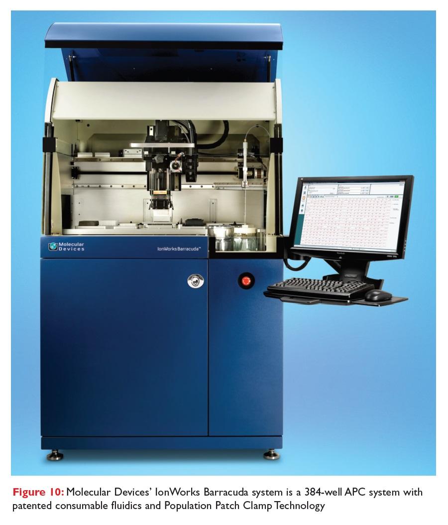 Figure 10 Molecular Devices' IonWorks Barracuda system
