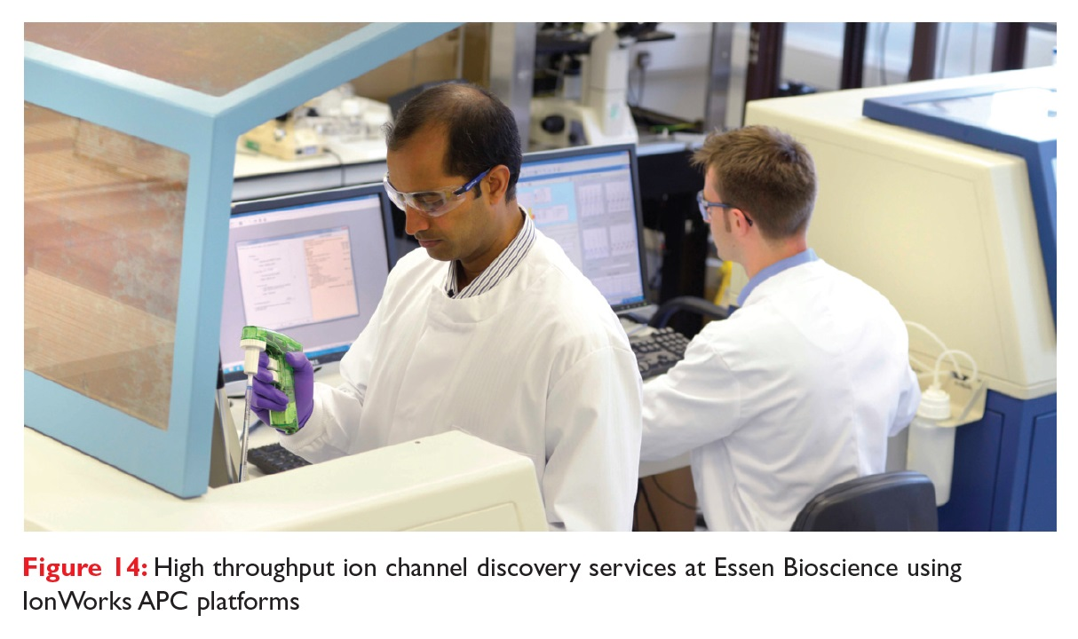 Figure 14 High throughput ion channel discovery services at Essen Bioscience using IonWorks automated patch clamp platforms