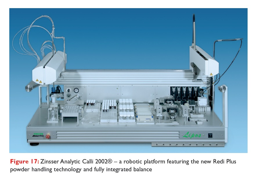 Figure 17 Zinsser Analytic Calli 2002, a robotic platform featuring the new Redi Plus powder handling technology