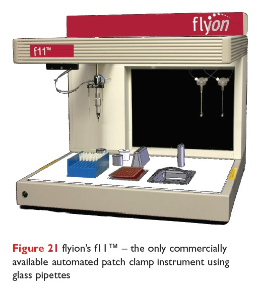Figure 21 flyion's f1 1, the only commercially available automated patch clamp instrument using glass pipettes