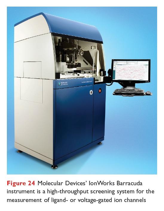 Figure 24 Molecular Devices' IonWorks Barracuda instrument is a high-throughput screening system