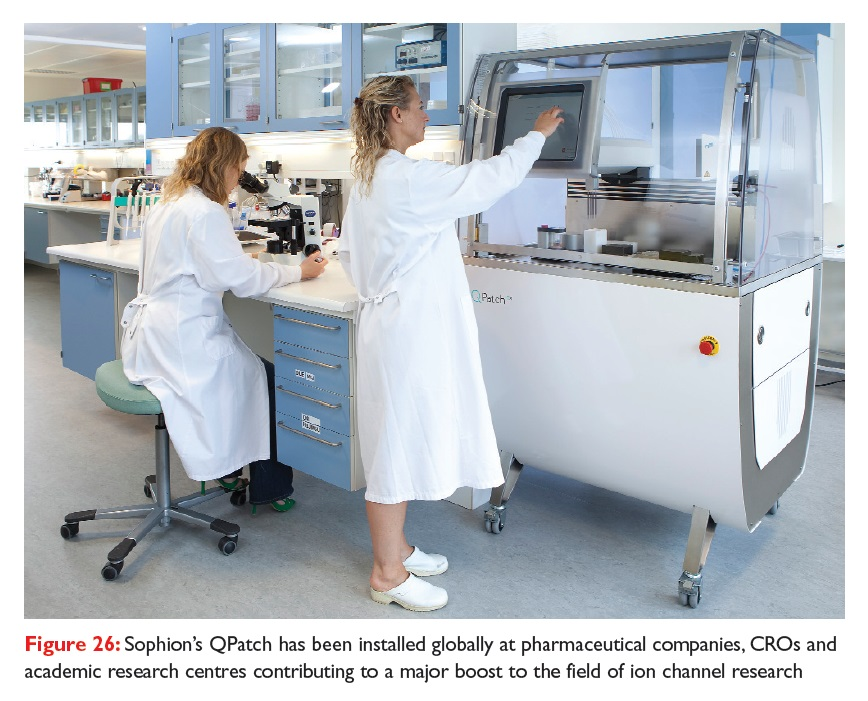 Figure 26 Sophion's QPatch has been installed globally at pharmaceutical companies, CROs and academic research centres