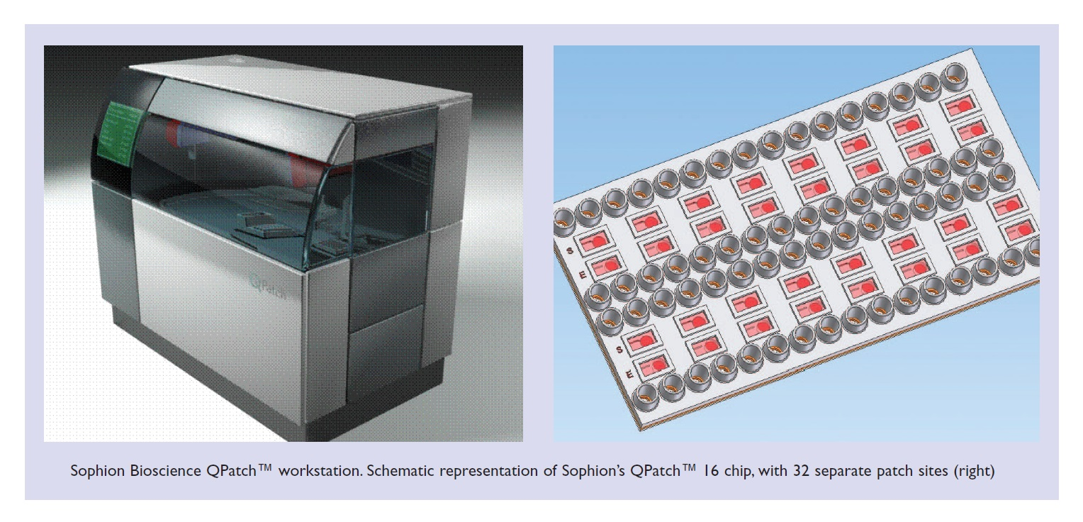 Image 6 Sophion Bioscience QPatch workstation, and schematic representation of Sophion's QPatch 16 chip