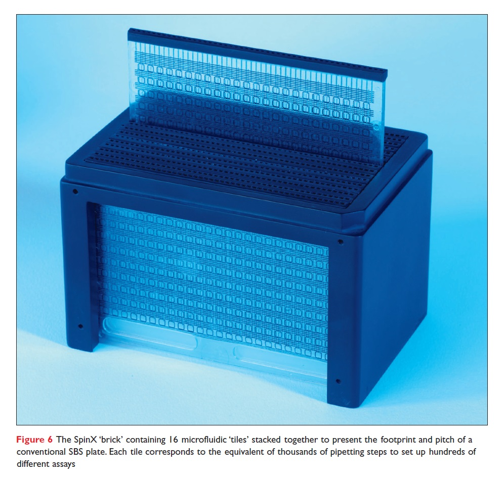Figure 6 The SpinX 'brick' containing 16 microfluidic 'tiles' stacked together