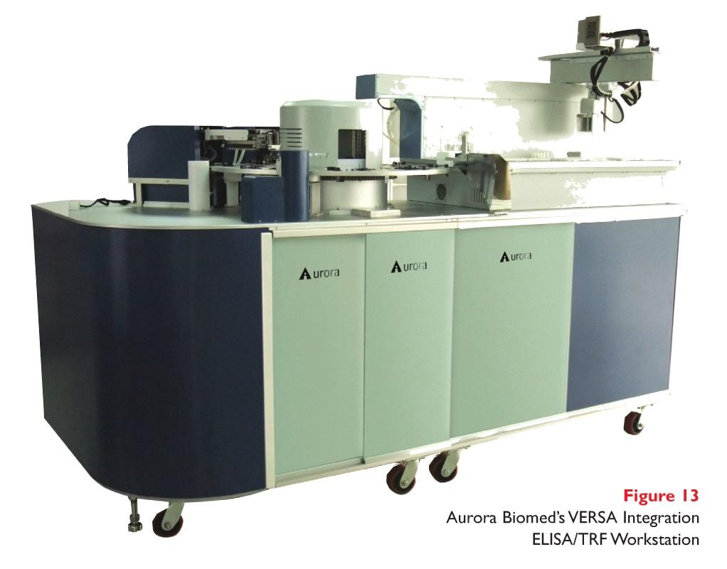 Figure 13 Aurora Biomed's VERSA Integration ELISA/TRF Workstation