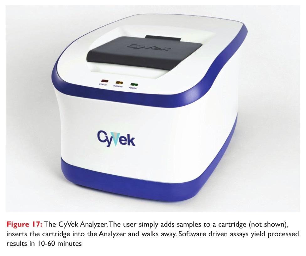 Figure 17 The CyVek Analyzer