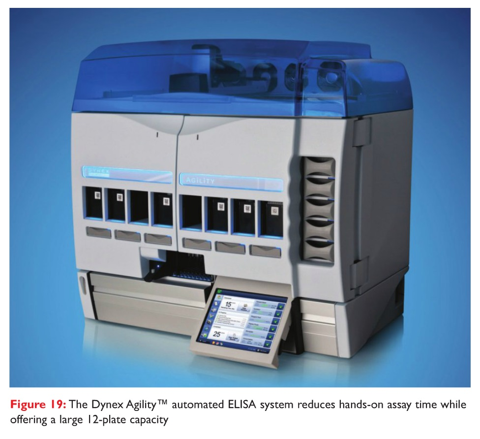 Figure 19 The Dynex Agility automated ELISA system