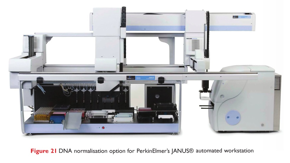 Figure 21 DNA normalisation option for PerkinElmer's JANUS automated workstation