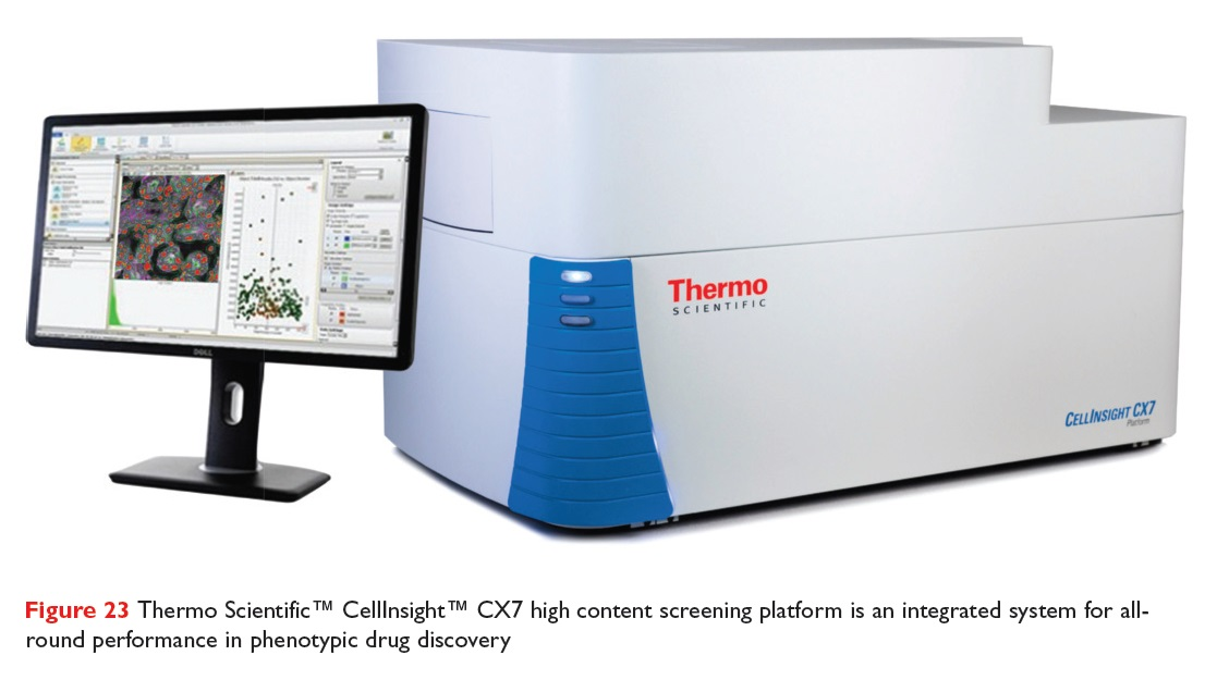 Figure 23 Thermo Scientific Cellnsight CX7 high content screening platform