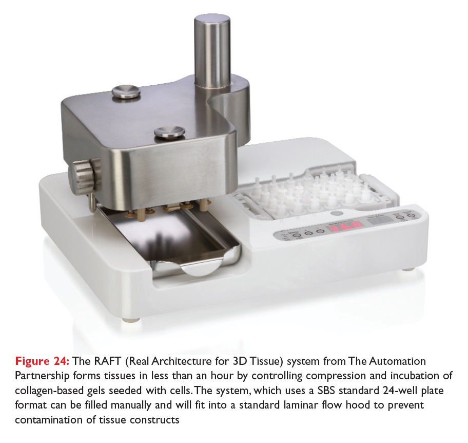 Figure 24 The RAFT (Real Architecture for 3D Tissue) system from The Automation Partnership