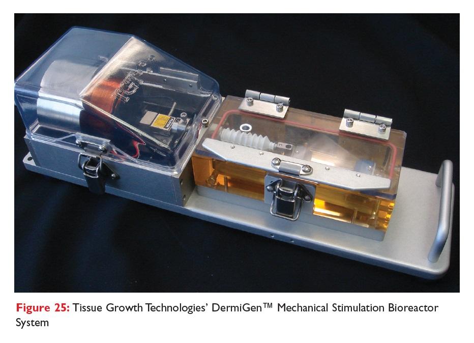 Figure 25 Tissue Growth Technologies' DermiGen Mechanical Stimulation Bioreactor System