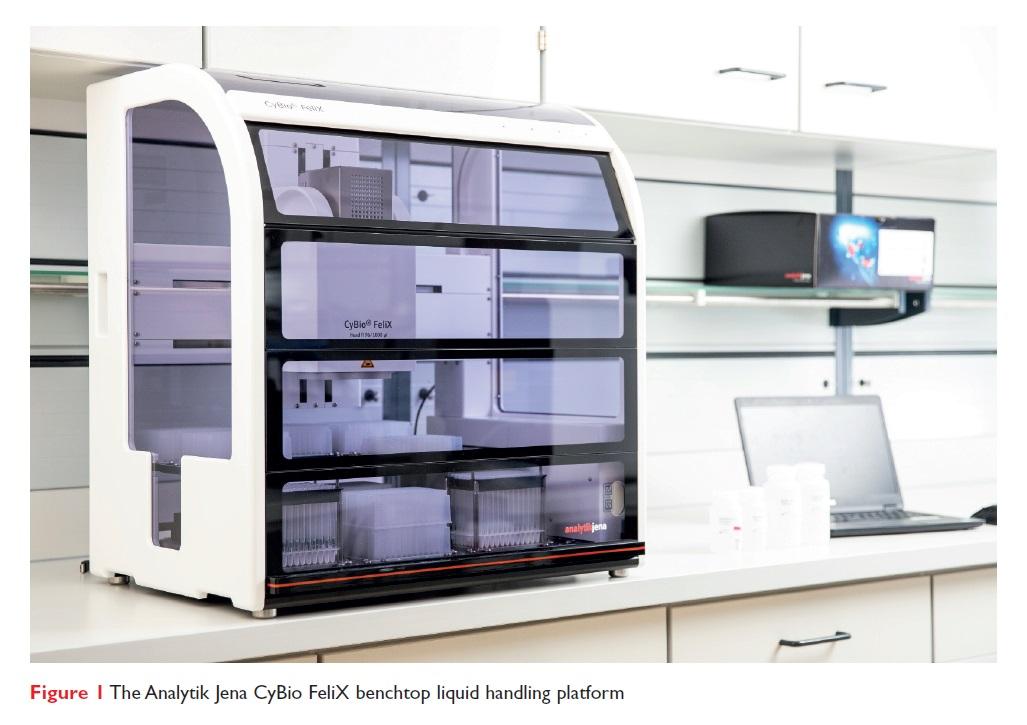 Figure 1 The Analytik Jena CyBio FeliX benchtop liquid handling platform
