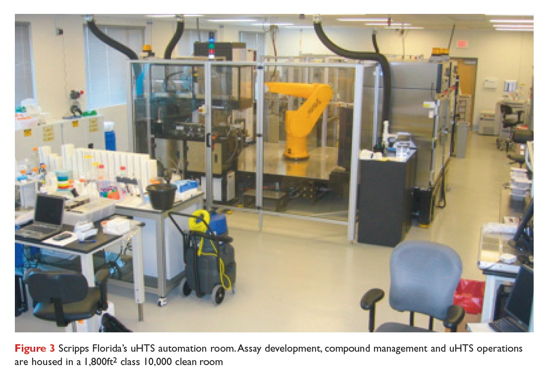 Figure 3 Scripps Florida's uHTS automation room, assay development, compound management and uHTS operations