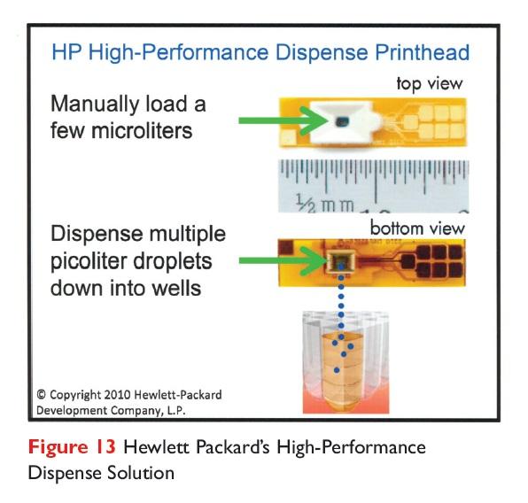 Figure 13 Hewlett Packard's High-Performance Dispense Solution