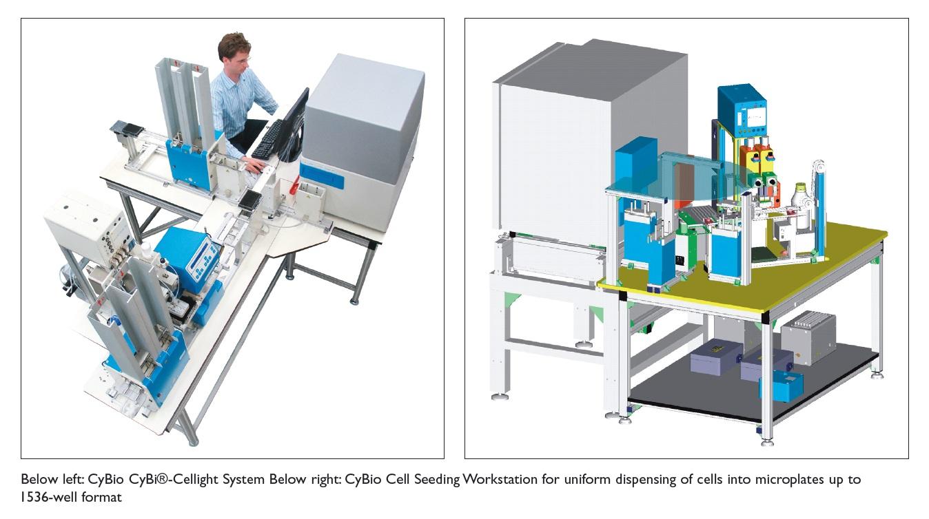 Image 11 CyBio CyBi-Cellight System, and CyBio Cell Seeding Workstation