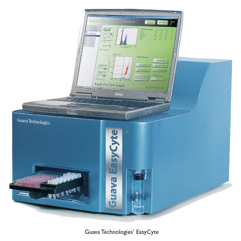 Image 15 Guava Technologies' EasyCyte