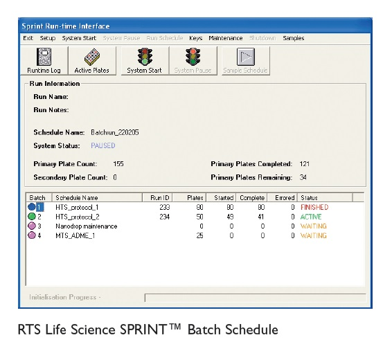 Image 24 RTS Life Science SPRINT Batch Schedule