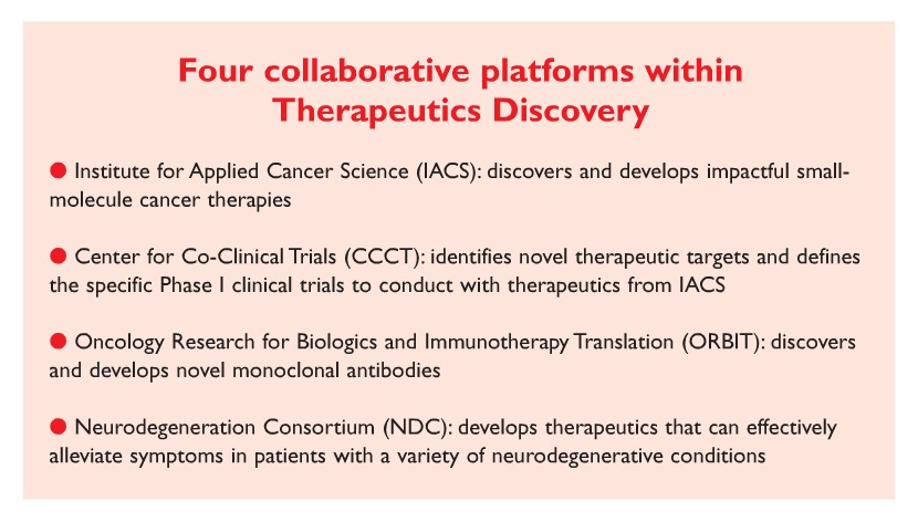 Box 1 Four collaborative platforms within therapeutics discovery
