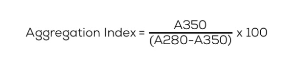 Formula 1 Aggregation Index formula