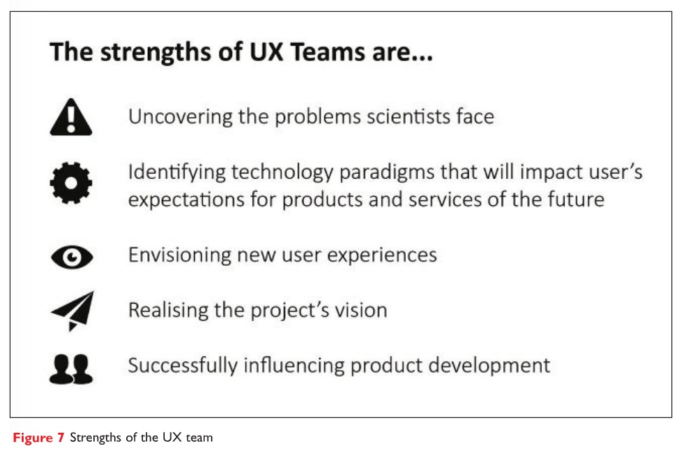 Figure 7 The Strengths of UX Teams