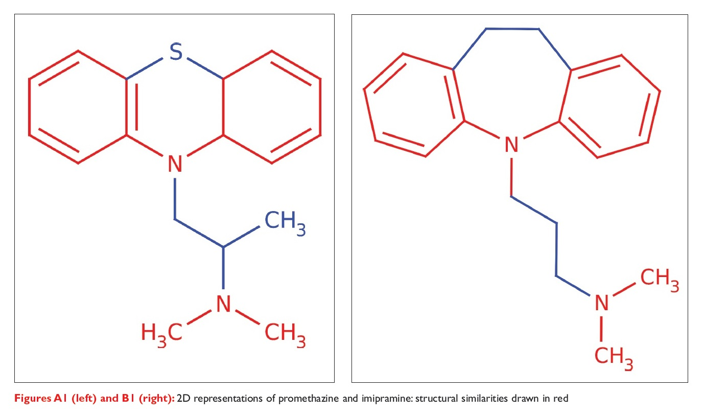 Figures A1 and B1: 2D representations of promethazine and imipramine