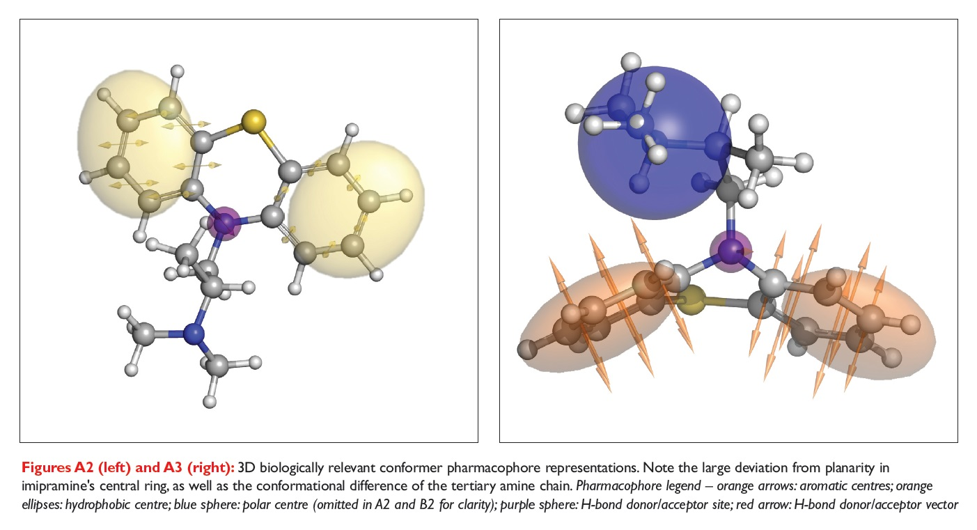Figures A2 and A3: 3D biologically relevant conformer pharmacophore representations