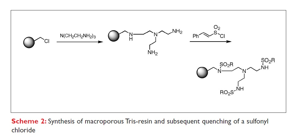Scheme 2 Synthesis of macroporous Tris-resin and subsequent quenching of a sulfonyl chloride