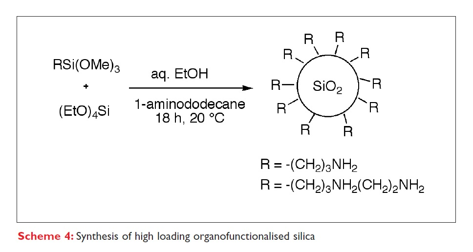 Scheme 4 Synthesis of high loading organofunctionalised silica