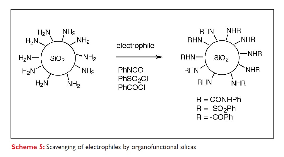 Scheme 5 Scavenging of electrophiles by organofunctional silicas