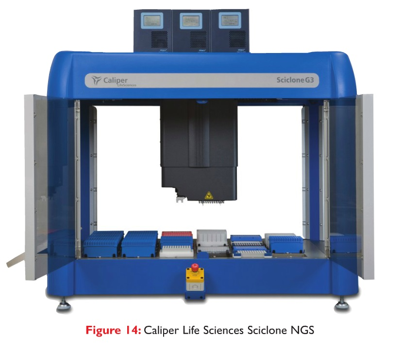 Figure 14 Caliper Life Sciences Sciclone NGS